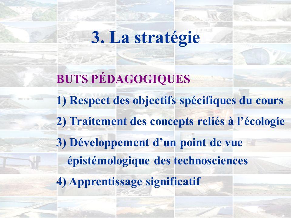 3. La stratégie LE « CONTENU » Notions associées à lécologie, telle que prescrite par le Programme des Sciences de la nature