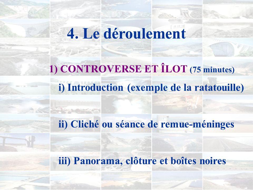 4. Le déroulement COURS 1) Présentation de la controverse, cliché et clôture (75 minutes) 2) Table ronde (120 minutes) 3) Débat (120 minutes) 4) Synth