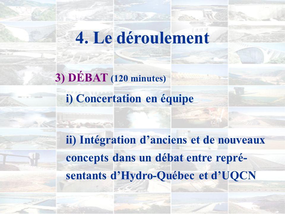 4. Le déroulement 2) TABLE RONDE (120 minutes) i) Concertation en équipe ii) Présentation des concepts (boîtes noires) sous la forme : table ronde dex