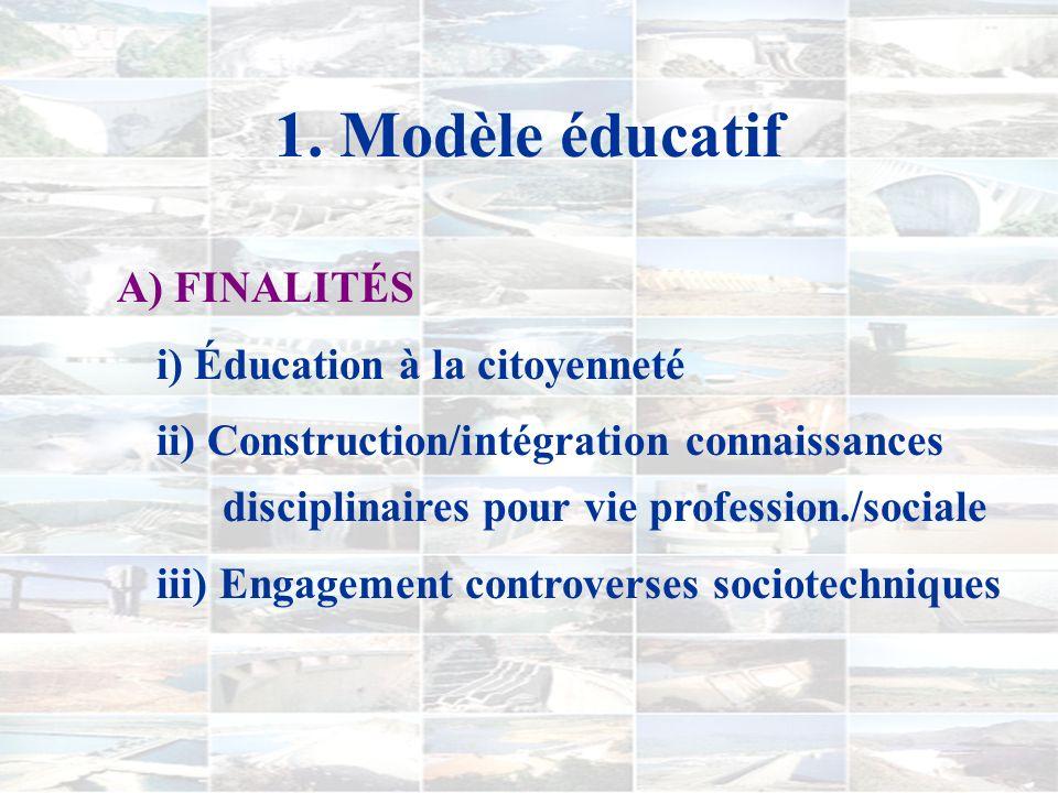 Plan de la présentation 1- Modèle éducatif 2- Contexte éducatif 3- La stratégie 4- Le déroulement 5- Retour réflexif 6- Suggestions...