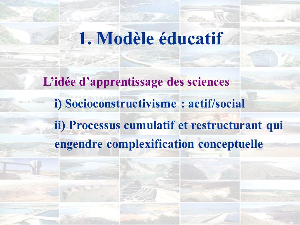 1. Modèle éducatif Lidée de production des savoirs scientifiques i) Vision socioconstructiviste de la production de savoirs savants/scientifiques ii)