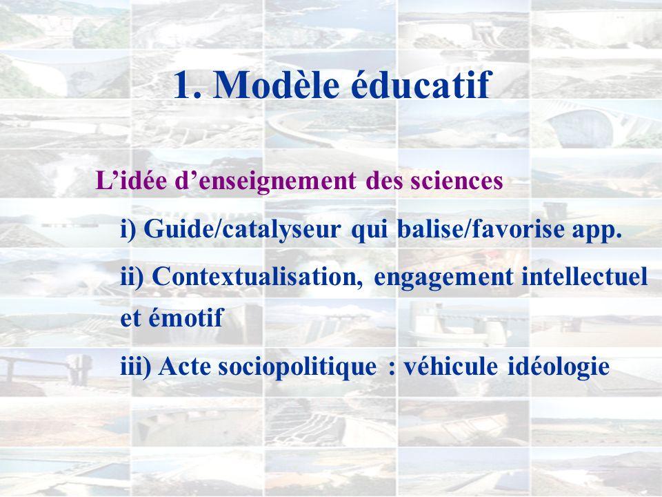 1. Modèle éducatif Lidée dapprentissage des sciences i) Socioconstructivisme : actif/social ii) Processus cumulatif et restructurant qui engendre comp