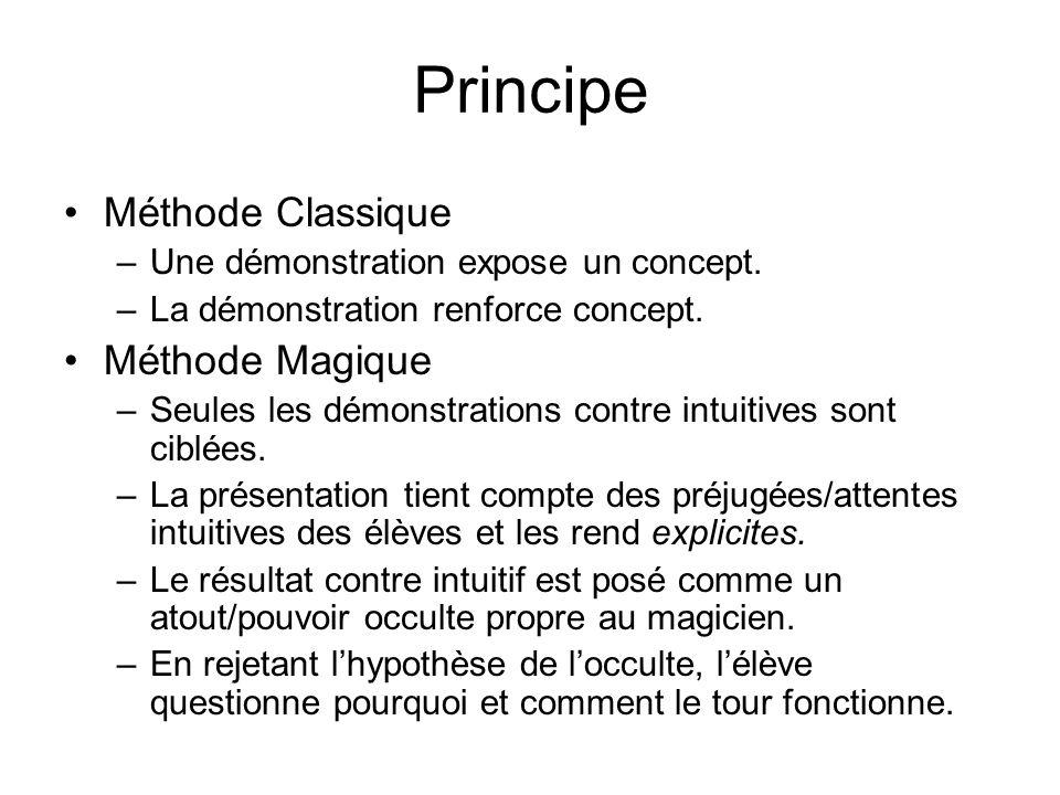Principe Méthode Classique –Une démonstration expose un concept. –La démonstration renforce concept. Méthode Magique –Seules les démonstrations contre