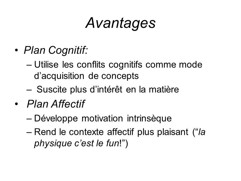 Avantages Plan Cognitif: –Utilise les conflits cognitifs comme mode dacquisition de concepts – Suscite plus dintérêt en la matière Plan Affectif –Déve