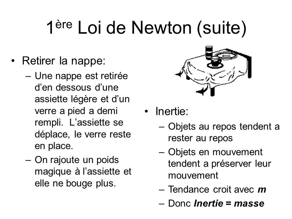 1 ère Loi de Newton (suite) Retirer la nappe: –Une nappe est retirée den dessous dune assiette légère et dun verre a pied a demi rempli. Lassiette se