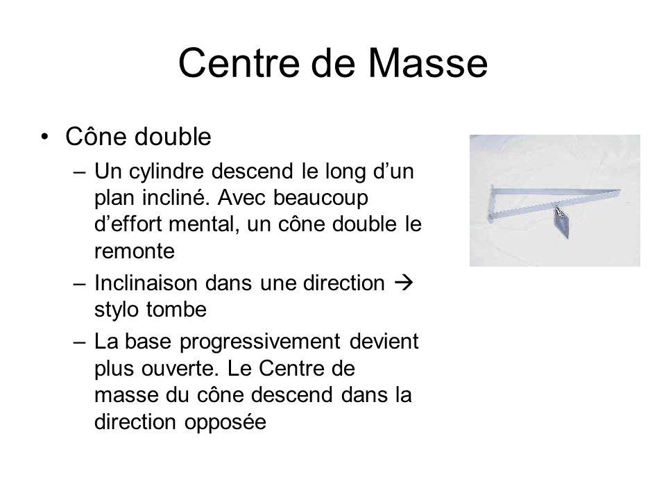 Centre de Masse Cône double –Un cylindre descend le long dun plan incliné. Avec beaucoup deffort mental, un cône double le remonte –Inclinaison dans u