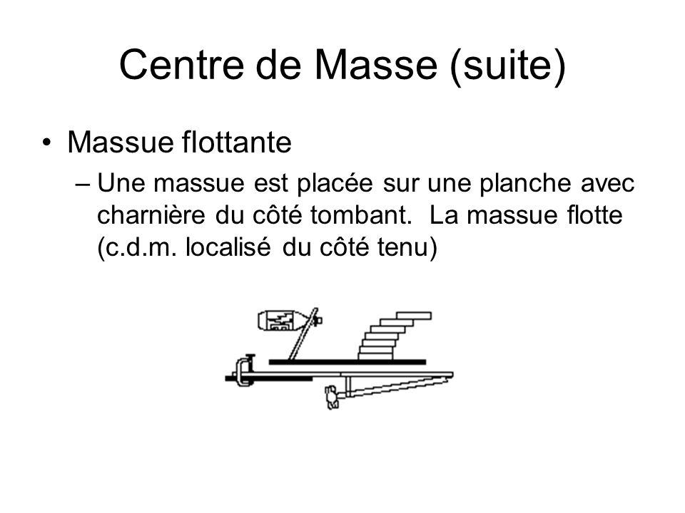 Centre de Masse (suite) Massue flottante –Une massue est placée sur une planche avec charnière du côté tombant. La massue flotte (c.d.m. localisé du c