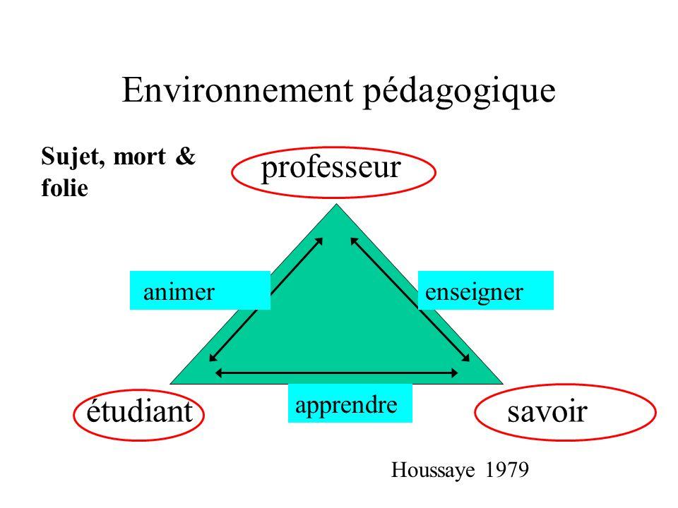 Environnement pédagogique savoir professeur étudiant Houssaye 1979 enseigner animer apprendre Sujet, mort & folie