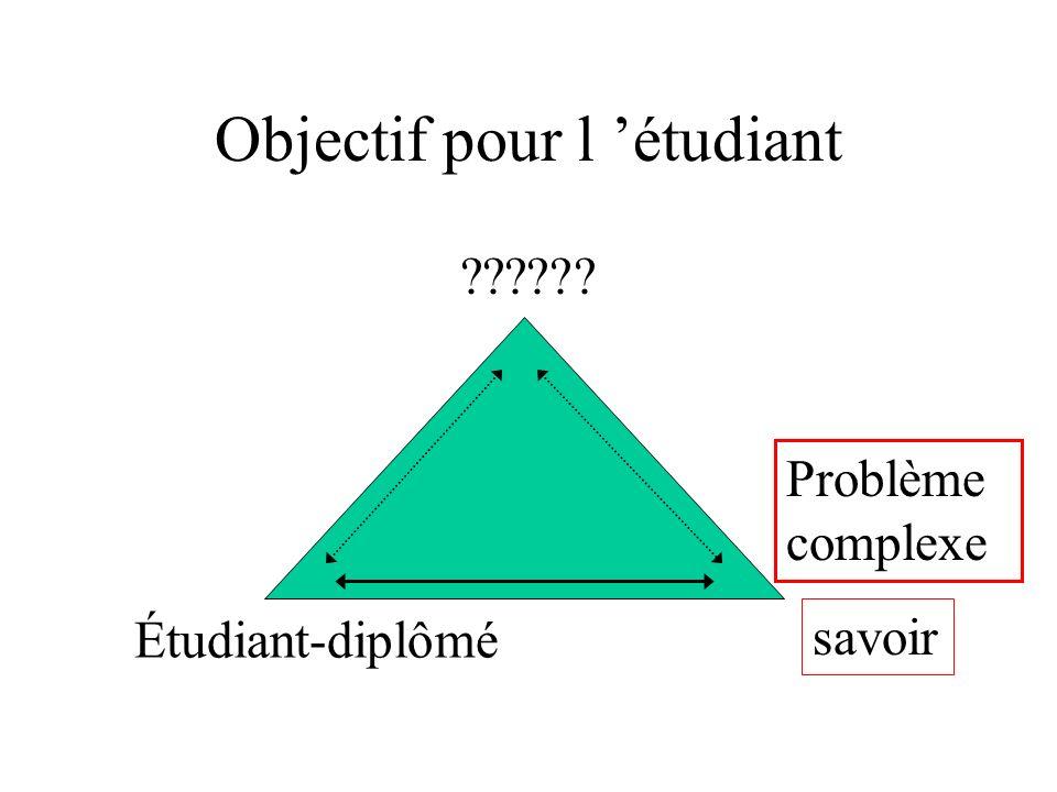 Objectif pour l étudiant savoir ?????? Étudiant-diplômé Problème complexe