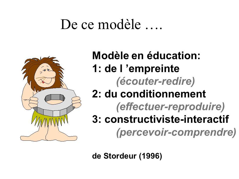 De ce modèle …. Modèle en éducation: 1: de l empreinte (écouter-redire) 2: du conditionnement (effectuer-reproduire) 3: constructiviste-interactif (pe