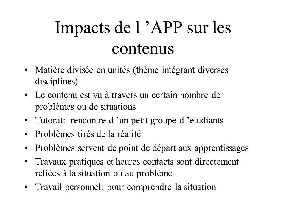 Impacts de l APP sur les contenus Matière divisée en unités (thème intégrant diverses disciplines) Le contenu est vu à travers un certain nombre de pr