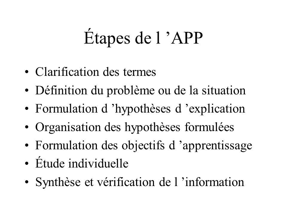 Étapes de l APP Clarification des termes Définition du problème ou de la situation Formulation d hypothèses d explication Organisation des hypothèses