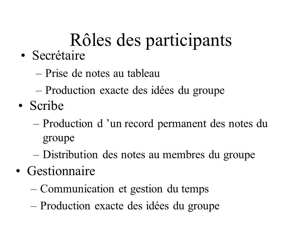 Rôles des participants Secrétaire –Prise de notes au tableau –Production exacte des idées du groupe Scribe –Production d un record permanent des notes