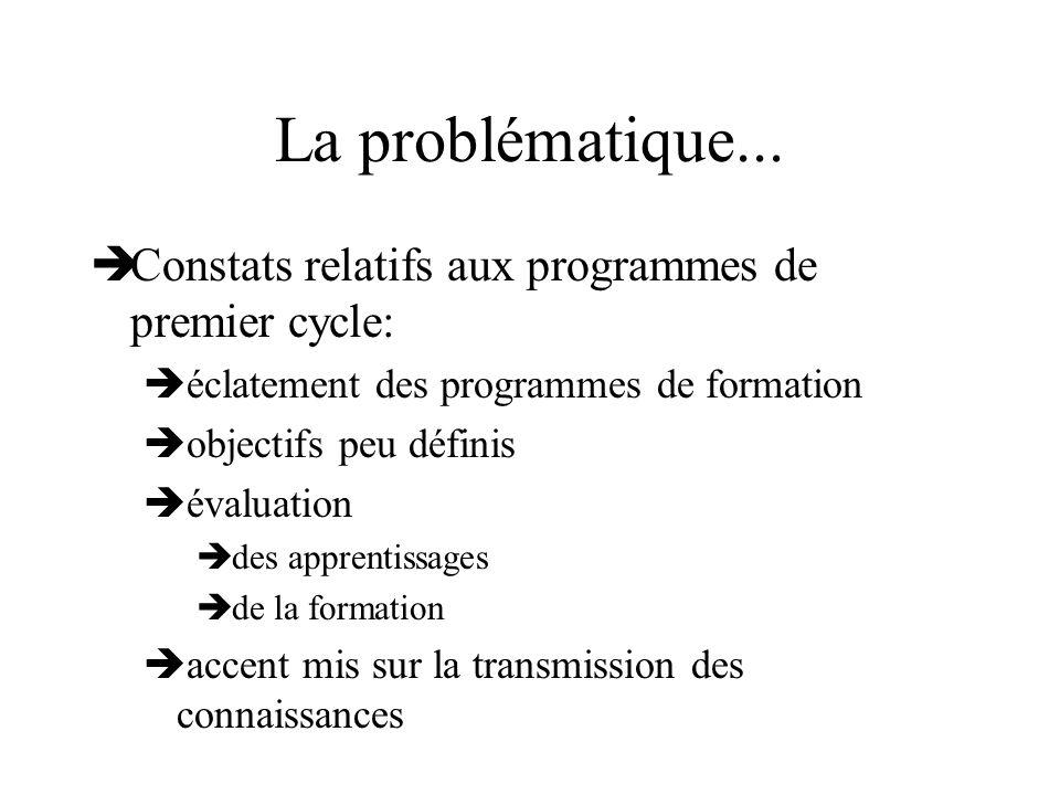 La problématique... èConstats relatifs aux programmes de premier cycle: è éclatement des programmes de formation è objectifs peu définis è évaluation