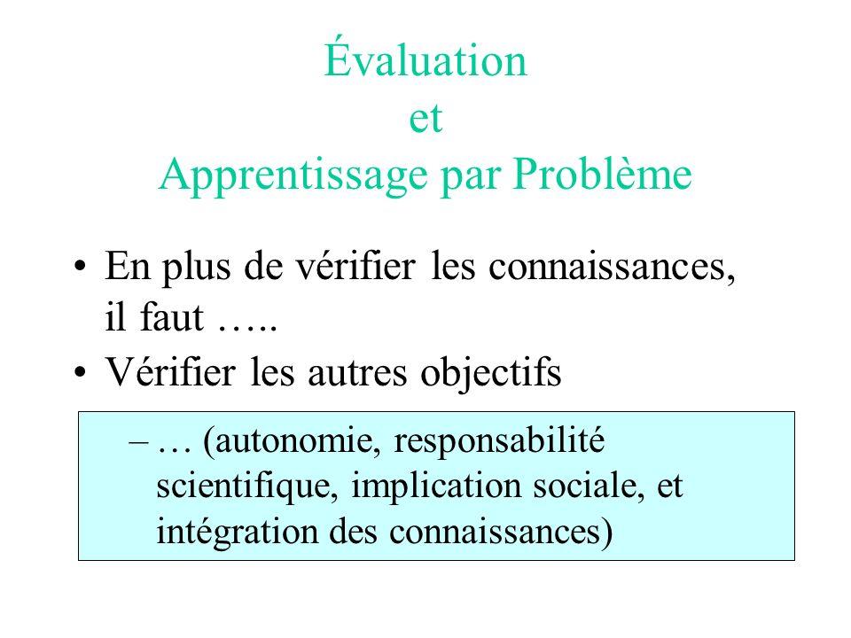 Évaluation et Apprentissage par Problème En plus de vérifier les connaissances, il faut ….. Vérifier les autres objectifs –… (autonomie, responsabilit