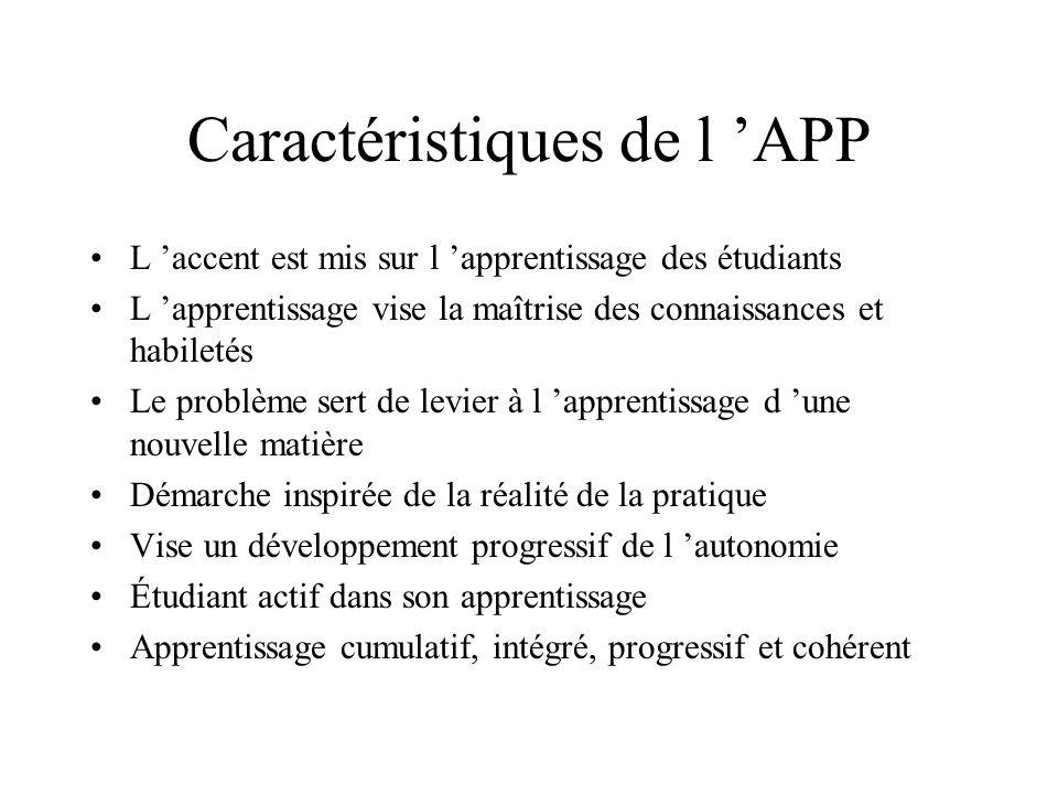 Caractéristiques de l APP L accent est mis sur l apprentissage des étudiants L apprentissage vise la maîtrise des connaissances et habiletés Le problè