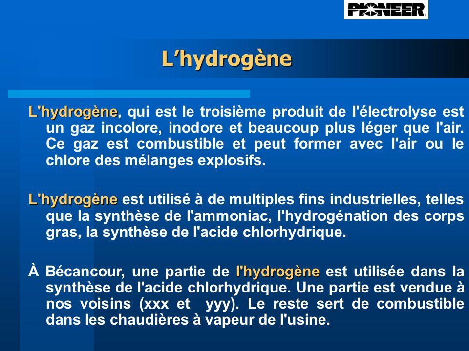 Lhydrogène L hydrogène L hydrogène, qui est le troisième produit de l électrolyse est un gaz incolore, inodore et beaucoup plus léger que l air.