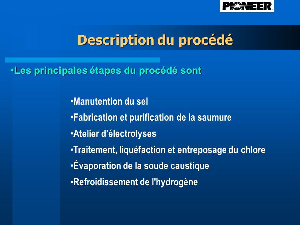 Les principales étapes du procédé sontLes principales étapes du procédé sont Manutention du sel Fabrication et purification de la saumure Atelier délectrolyses Traitement, liquéfaction et entreposage du chlore Évaporation de la soude caustique Refroidissement de l hydrogène