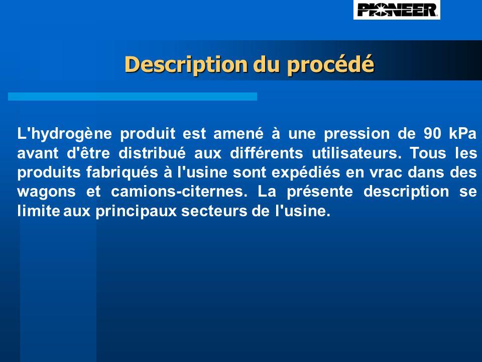 Description du procédé L hydrogène produit est amené à une pression de 90 kPa avant d être distribué aux différents utilisateurs.