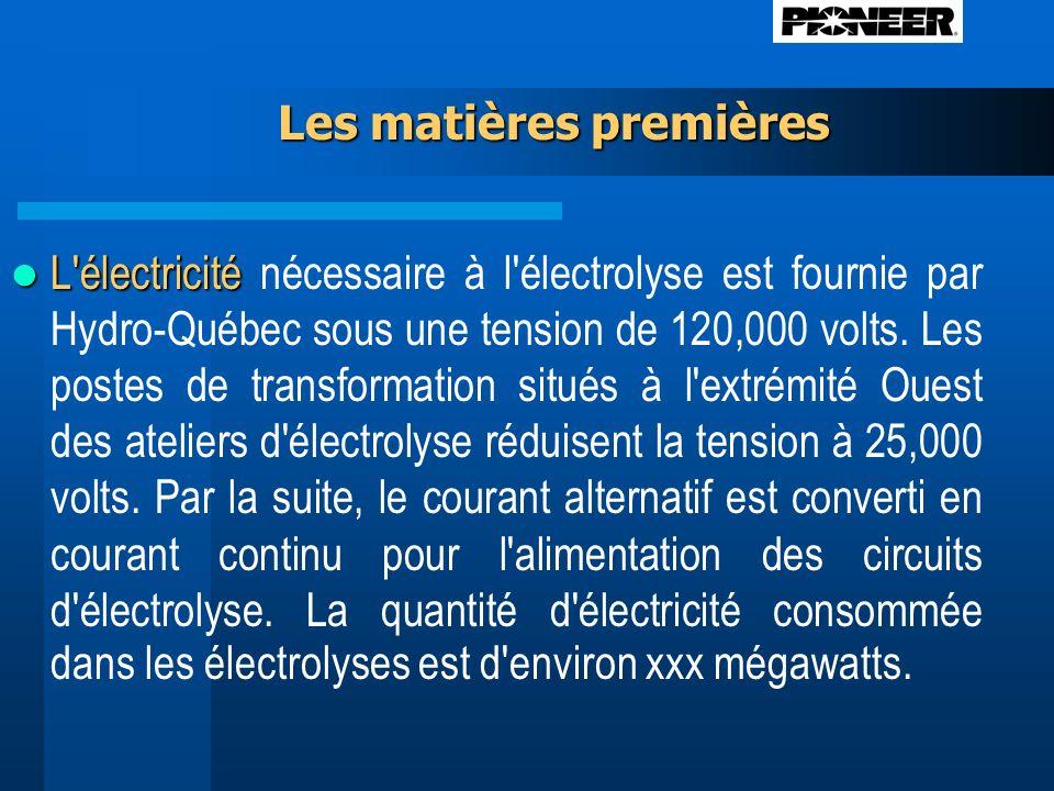 Les matières premières L électricité L électricité nécessaire à l électrolyse est fournie par Hydro-Québec sous une tension de 120,000 volts.