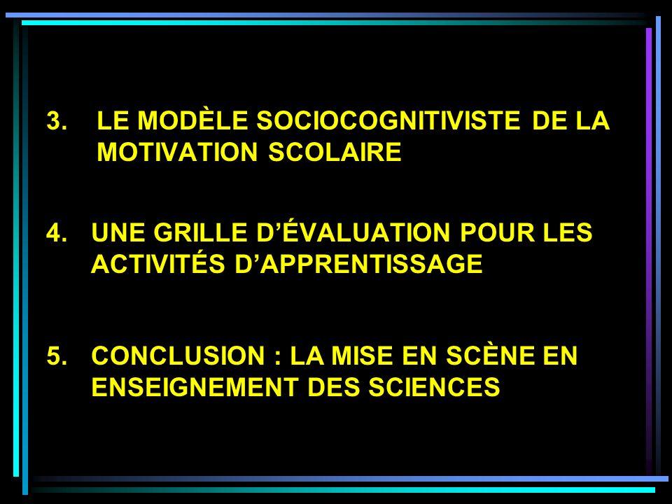 3.LE MODÈLE SOCIOCOGNITIVISTE DE LA MOTIVATION SCOLAIRE 4.UNE GRILLE DÉVALUATION POUR LES ACTIVITÉS DAPPRENTISSAGE 5.CONCLUSION : LA MISE EN SCÈNE EN ENSEIGNEMENT DES SCIENCES