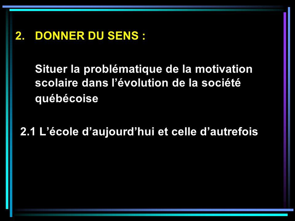 2.1 Lécole daujourdhui et celle dautrefois 2.DONNER DU SENS : Situer la problématique de la motivation scolaire dans lévolution de la société québécoise