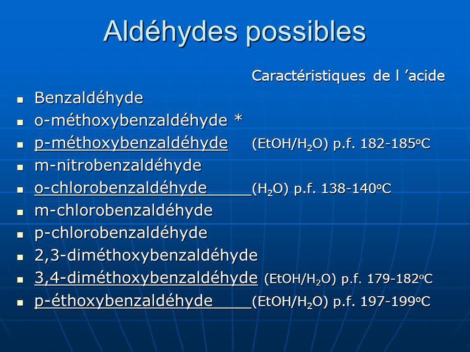 Aldéhydes possibles Caractéristiques de l acide Benzaldéhyde Benzaldéhyde o-méthoxybenzaldéhyde * o-méthoxybenzaldéhyde * p-méthoxybenzaldéhyde (EtOH/