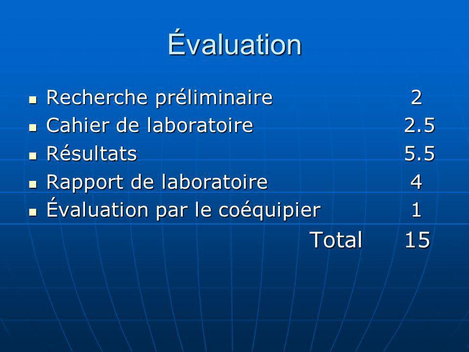 Évaluation Recherche préliminaire 2 Recherche préliminaire 2 Cahier de laboratoire2.5 Cahier de laboratoire2.5 Résultats5.5 Résultats5.5 Rapport de la