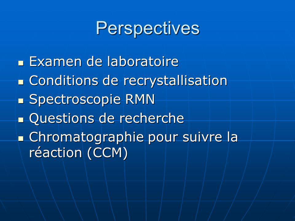 Perspectives Examen de laboratoire Examen de laboratoire Conditions de recrystallisation Conditions de recrystallisation Spectroscopie RMN Spectroscop
