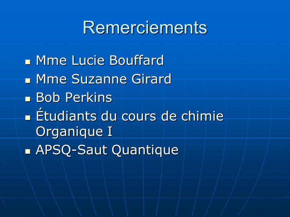 Remerciements Mme Lucie Bouffard Mme Lucie Bouffard Mme Suzanne Girard Mme Suzanne Girard Bob Perkins Bob Perkins Étudiants du cours de chimie Organiq