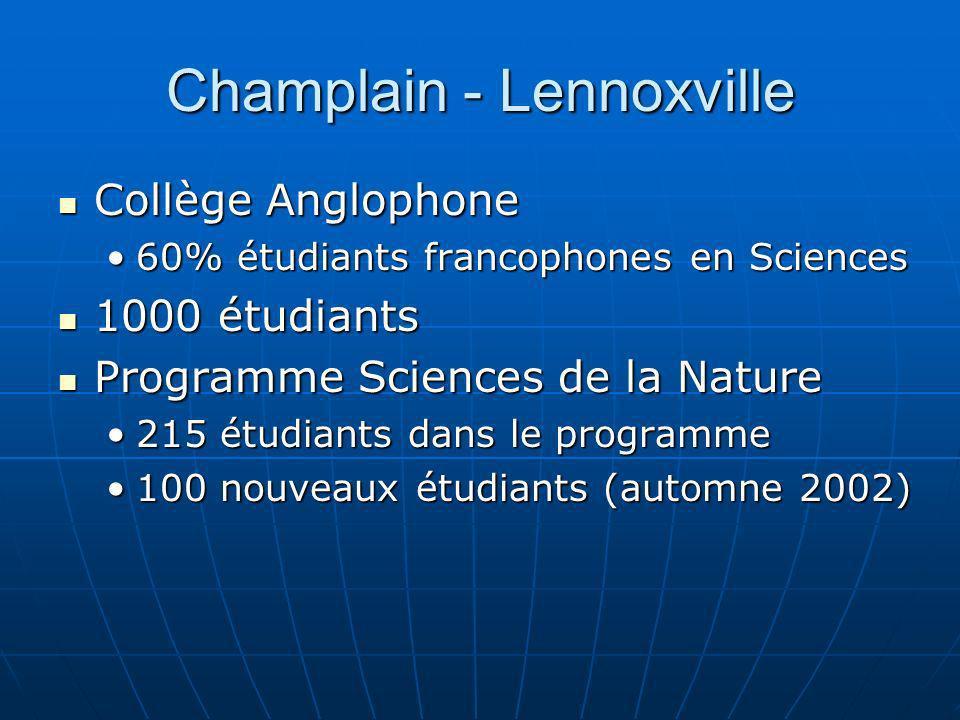 Champlain - Lennoxville Collège Anglophone Collège Anglophone 60% étudiants francophones en Sciences60% étudiants francophones en Sciences 1000 étudia
