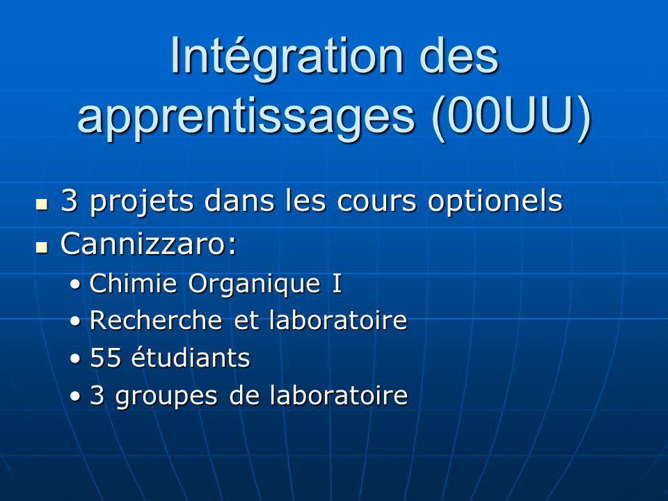 Intégration des apprentissages (00UU) 3 projets dans les cours optionels 3 projets dans les cours optionels Cannizzaro: Cannizzaro: Chimie Organique I