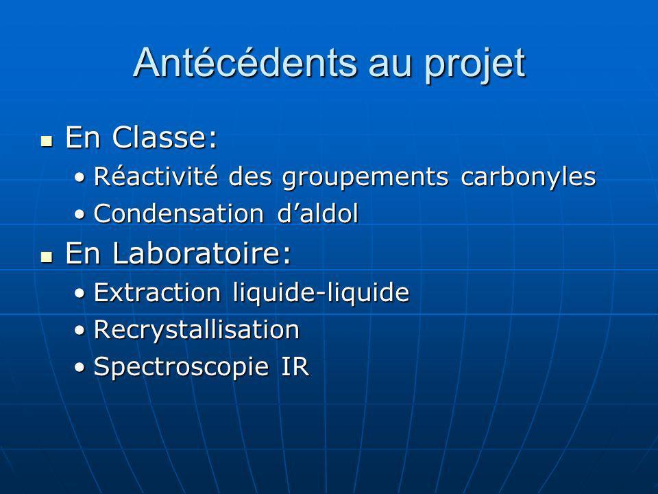 Antécédents au projet En Classe: En Classe: Réactivité des groupements carbonylesRéactivité des groupements carbonyles Condensation daldolCondensation
