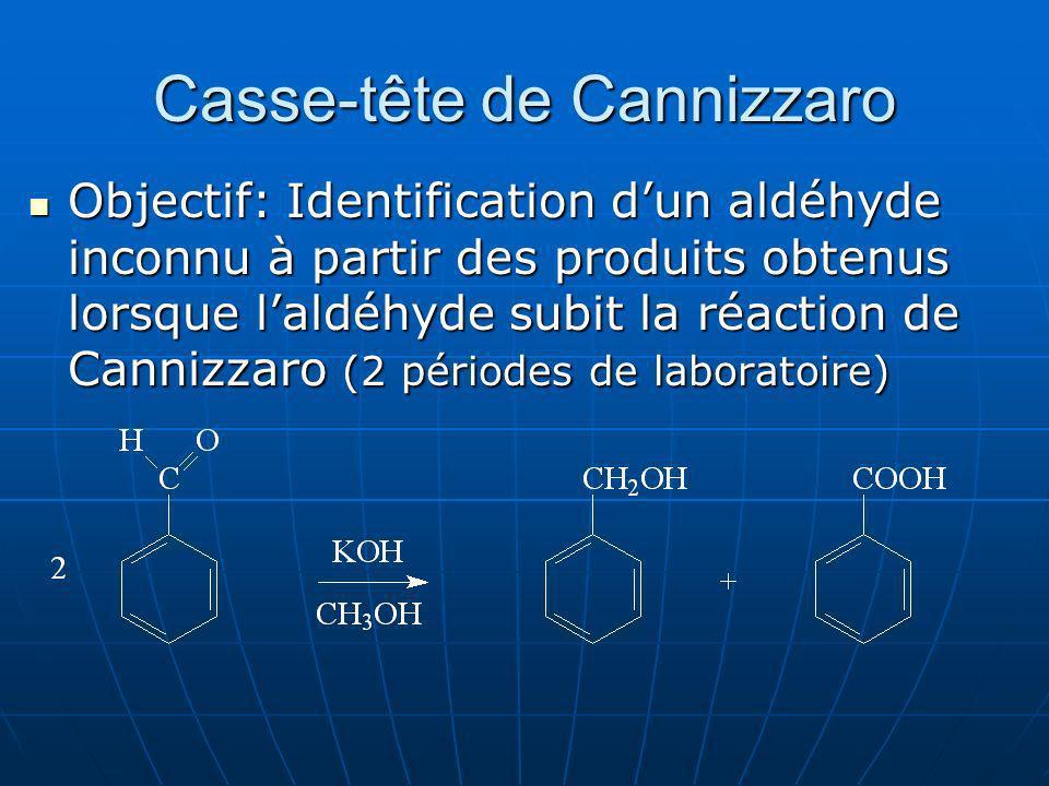 Casse-tête de Cannizzaro Objectif: Identification dun aldéhyde inconnu à partir des produits obtenus lorsque laldéhyde subit la réaction de Cannizzaro
