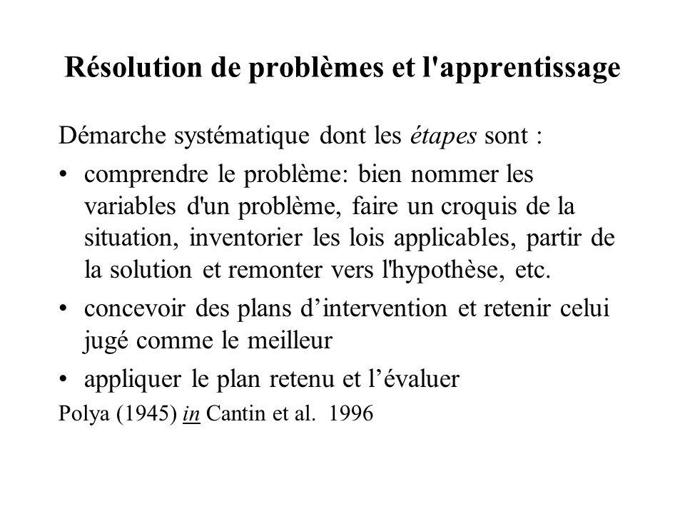 Résolution de problèmes et l apprentissage Démarche systématique dont les étapes sont : comprendre le problème: bien nommer les variables d un problème, faire un croquis de la situation, inventorier les lois applicables, partir de la solution et remonter vers l hypothèse, etc.