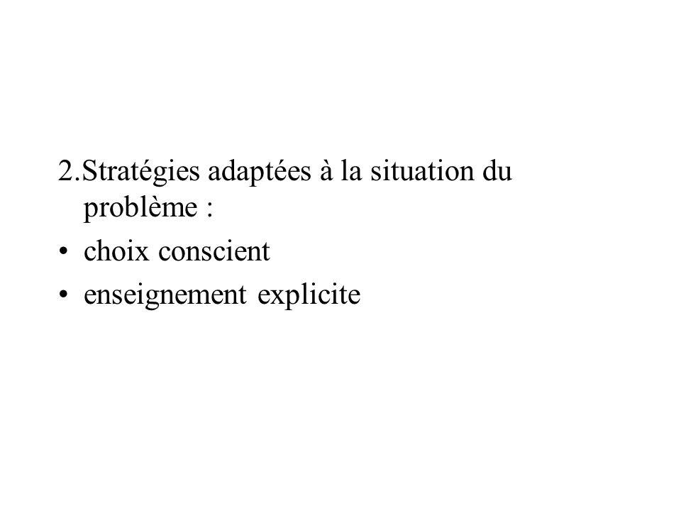2.Stratégies adaptées à la situation du problème : choix conscient enseignement explicite