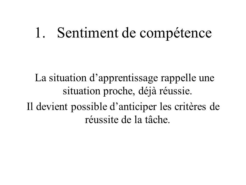 1.Sentiment de compétence La situation dapprentissage rappelle une situation proche, déjà réussie.
