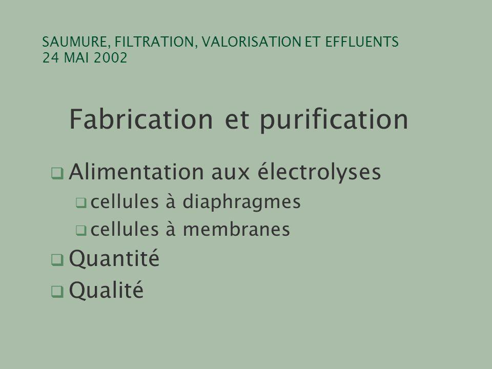 SAUMURE, FILTRATION, VALORISATION ET EFFLUENTS 24 MAI 2002 Fabrication et purification q Alimentation aux électrolyses q cellules à diaphragmes q cellules à membranes q Quantité q Qualité