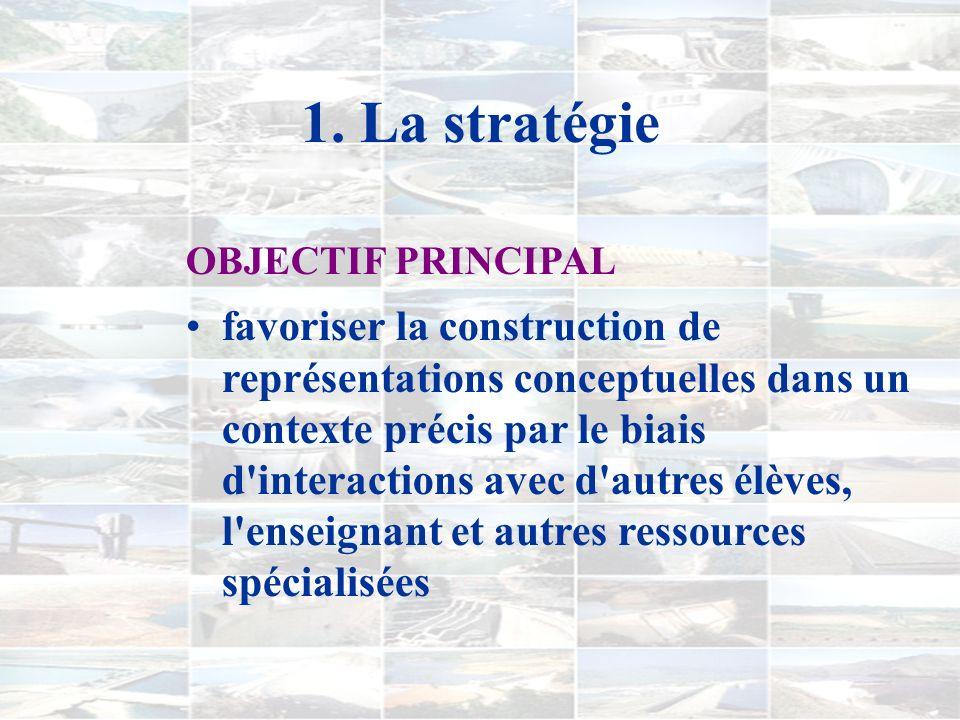 Plan de la présentation 1- La stratégie 2- Le déroulement 3- Retour réflexif 4- Suggestions...