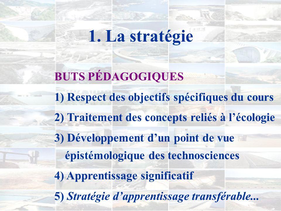 1. La stratégie LE « CONTENU » Notions associées à lécologie, telles que prescrites par le Programme des Sciences de la nature