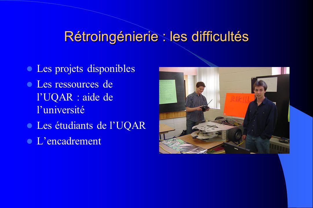 Rétroingénierie : les difficultés Les projets disponibles Les ressources de lUQAR : aide de luniversité Les étudiants de lUQAR Lencadrement