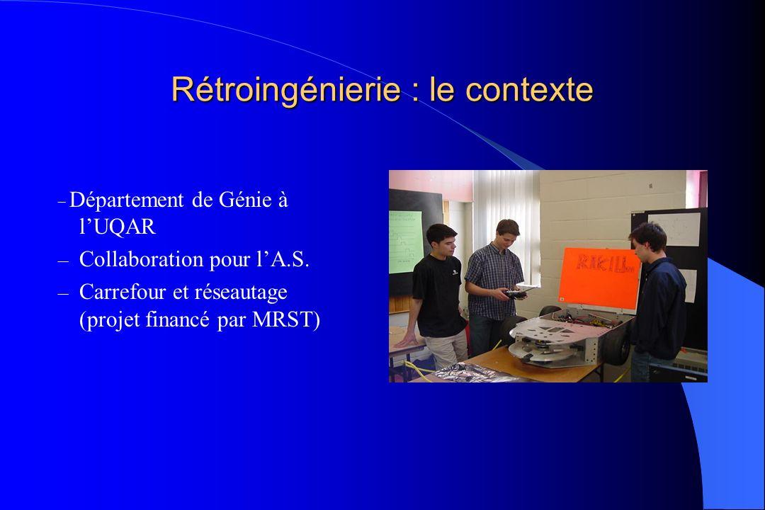 Rétroingénierie : les objectifs – Synthèse des méthodes de travail – Préparer pour études en Génie – Inciter à étudier en région – Intéresser les jeunes aux sciences