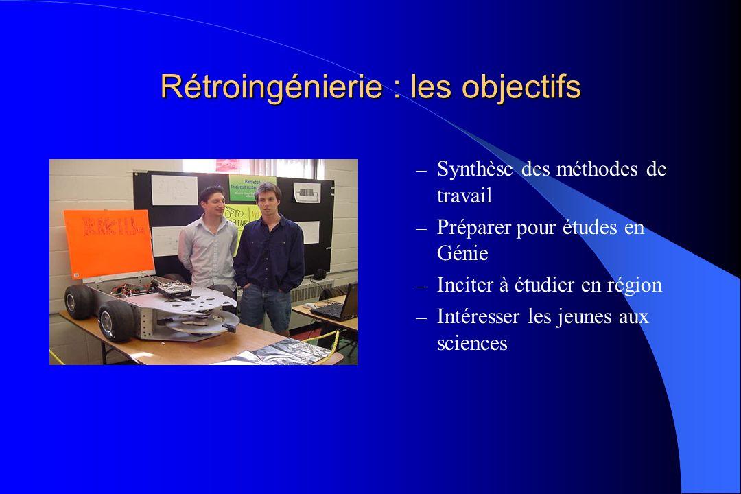 Rétroingénierie : les objectifs – Synthèse des méthodes de travail – Préparer pour études en Génie – Inciter à étudier en région – Intéresser les jeun