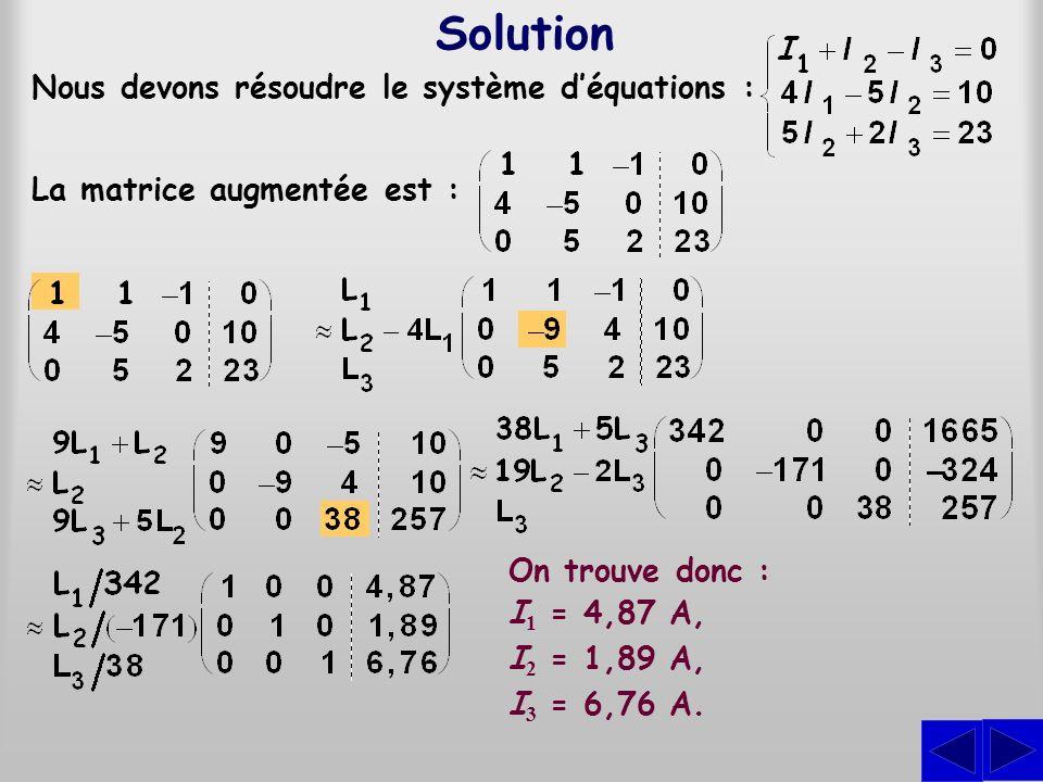 Solution Nous devons résoudre le système déquations : La matrice augmentée est : On trouve donc : I1 I1 = 4,87 A, I2 I2 = 1,89 A, I3 I3 = 6,76 A.
