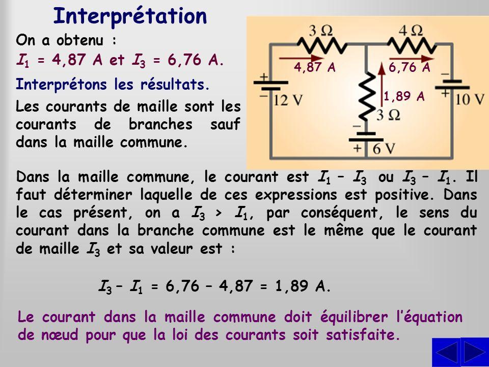 Interprétation On a obtenu : I 1 = 4,87 A et I 3 = 6,76 A. 4,87 A6,76 A 1,89 A Interprétons les résultats. Les courants de maille sont les courants de