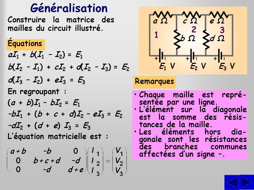 Généralisation Construire la matrice des mailles du circuit illustré. Équations aI 1 + b(I 1 – I 2 ) = E 1 b(I 2 – I 1 ) + cI 2 + d(I 2 – I 3 ) = E 2