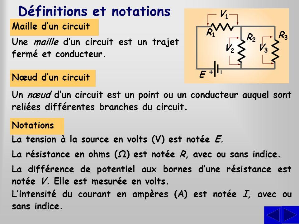 Loi dOhm Dans un circuit à courant continu constant, lintensité du courant est directement proportionnelle à la tension appliquée et inversement proportionnelle à la résistance.