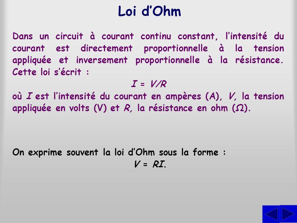 Solution du système En regroupant les inconnues dans les équations : On obtient : En solutionnant, on obtient : 4I 1 + 5(I 1 – I 3 ) = 10 5(I 3 – I 1 ) + 2I 3 = 23 I3I3 I1I1 Cela donne : I 1 = 4,87 et I 3 = 6,76.