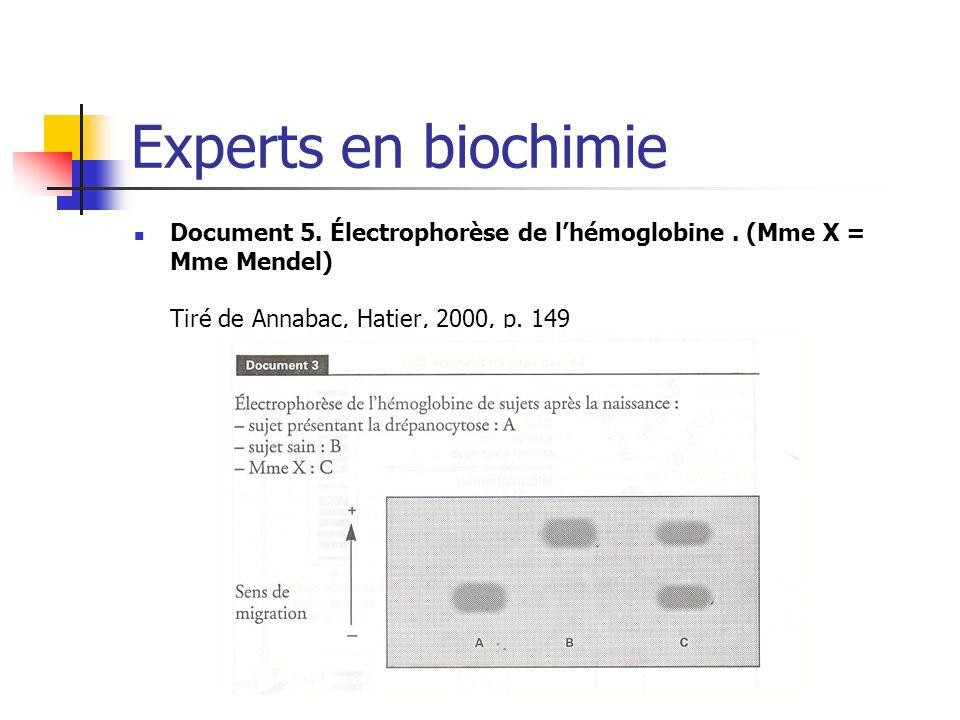 Experts en biochimie Document 5. Électrophorèse de lhémoglobine. (Mme X = Mme Mendel) Tiré de Annabac, Hatier, 2000, p. 149