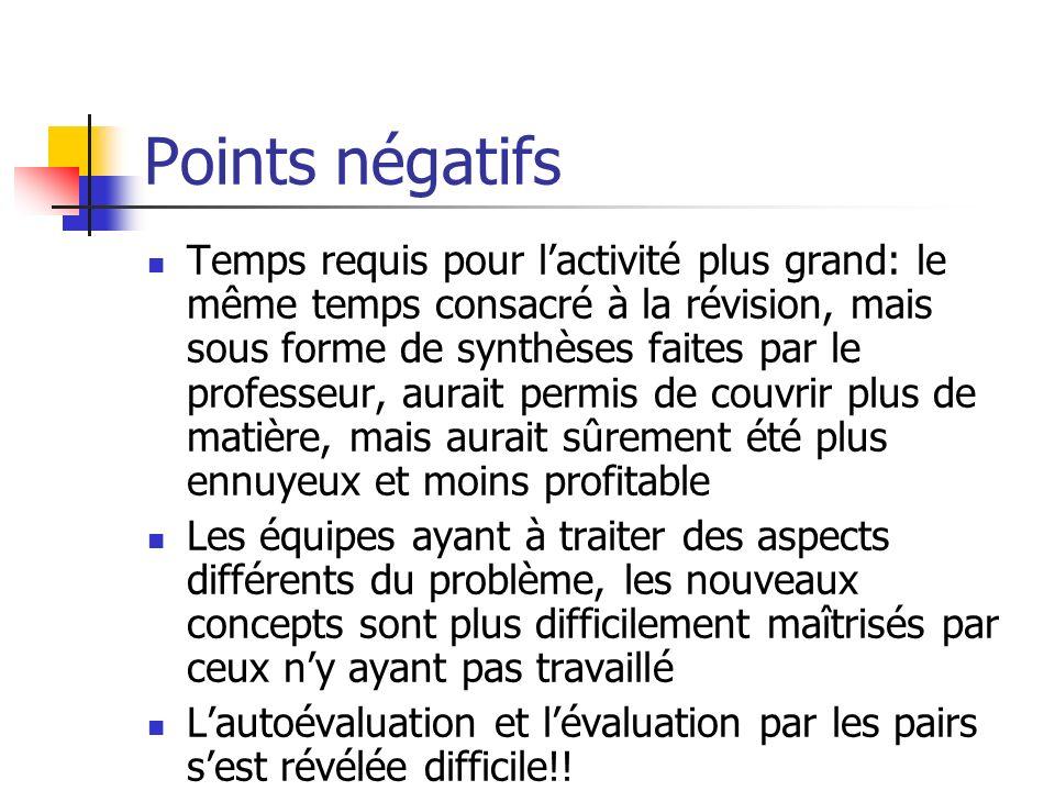 Points négatifs Temps requis pour lactivité plus grand: le même temps consacré à la révision, mais sous forme de synthèses faites par le professeur, a